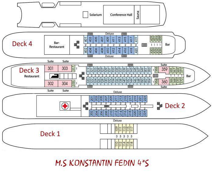 Configuração do MS Konstantin Fedin